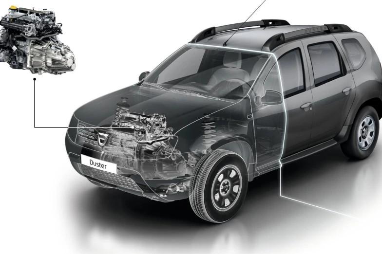 Service-Dacia
