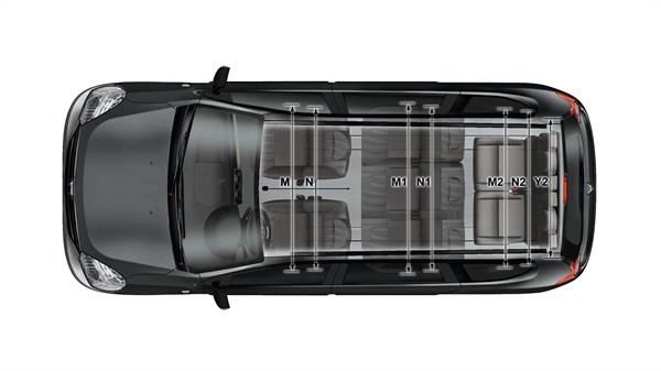 Dacia Lodgy Dimensions 004 Ig W600 H337